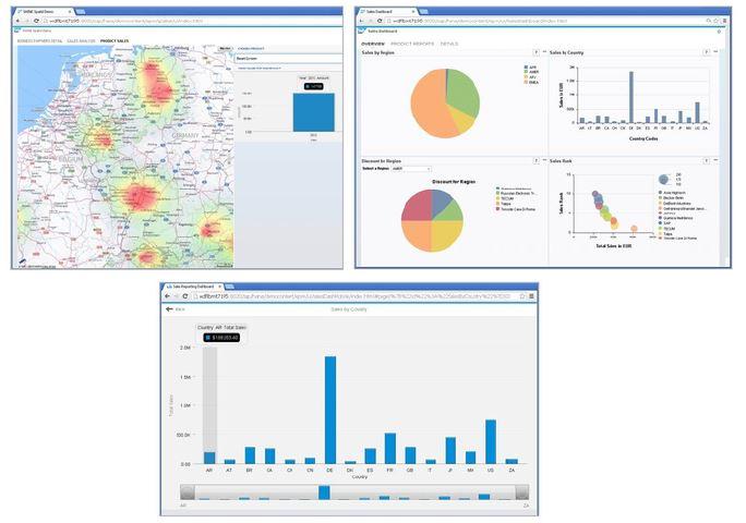 Ejemplos de SAP HANA SHINE Demo Apps